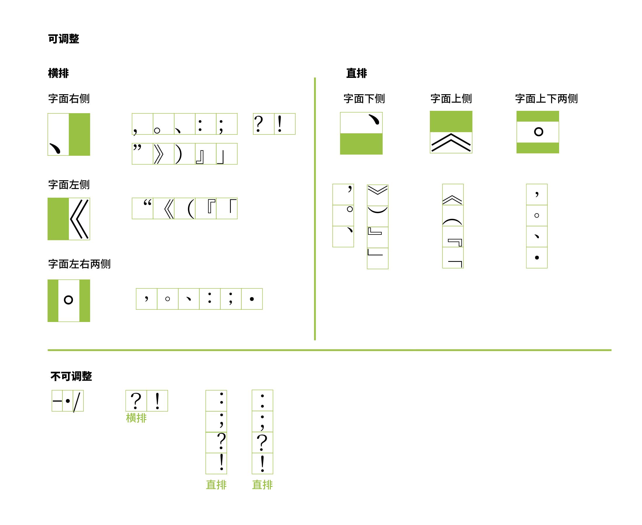 标点符号的调整空间