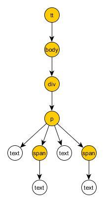 Mapping Between TTML and WebVTT